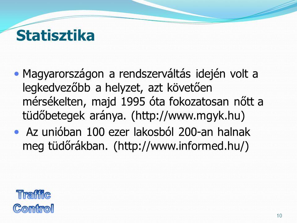 Statisztika Magyarországon a rendszerváltás idején volt a legkedvezőbb a helyzet, azt követően mérsékelten, majd 1995 óta fokozatosan nőtt a tüdőbetegek aránya.