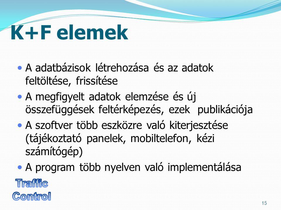 K+F elemek A adatbázisok létrehozása és az adatok feltöltése, frissítése A megfigyelt adatok elemzése és új összefüggések feltérképezés, ezek publikációja A szoftver több eszközre való kiterjesztése (tájékoztató panelek, mobiltelefon, kézi számítógép) A program több nyelven való implementálása 15