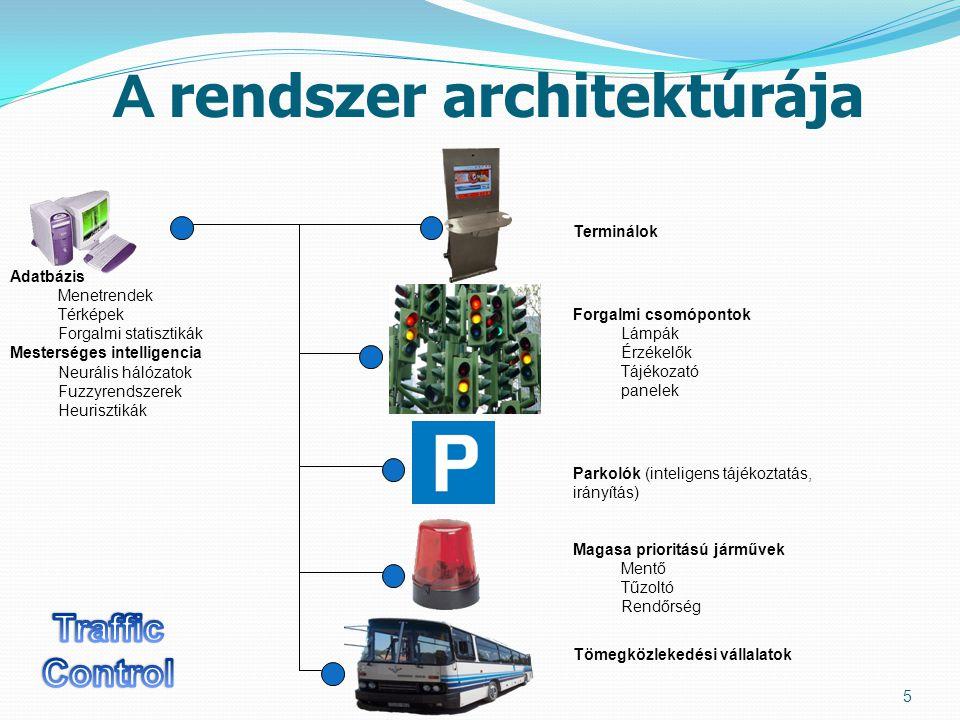 5 A rendszer architektúrája Adatbázis Menetrendek Térképek Forgalmi statisztikák Mesterséges intelligencia Neurális hálózatok Fuzzyrendszerek Heurisztikák Terminálok Forgalmi csomópontok Lámpák Érzékelők Tájékozató panelek Parkolók (inteligens tájékoztatás, irányítás) Magasa prioritású járművek Mentő Tűzoltó Rendőrség Tömegközlekedési vállalatok