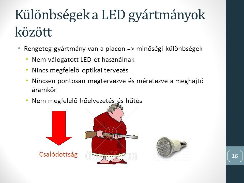 16 Különbségek a LED gyártmányok között Rengeteg gyártmány van a piacon => minőségi különbségek Nem válogatott LED-et használnak Nincs megfelelő optikai tervezés Nincsen pontosan megtervezve és méretezve a meghajtó áramkör Nem megfelelő hőelvezetés és hűtés Csalódottság