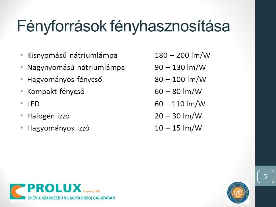 5 Fényforrások fényhasznosítása Kisnyomású nátriumlámpa180 – 200 lm/W Nagynyomású nátriumlámpa90 – 130 lm/W Hagyományos fénycső80 – 100 lm/W Kompakt fénycső60 – 80 lm/W LED60 – 110 lm/W Halogén izzó20 – 30 lm/W Hagyományos izzó10 – 15 lm/W