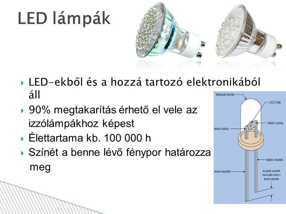  LED-ekből és a hozzá tartozó elektronikából áll  9 0% megtakarítás érhető el vele az izzólámpákhoz képest  Élettartama kb. 100 000 h  Színét a be