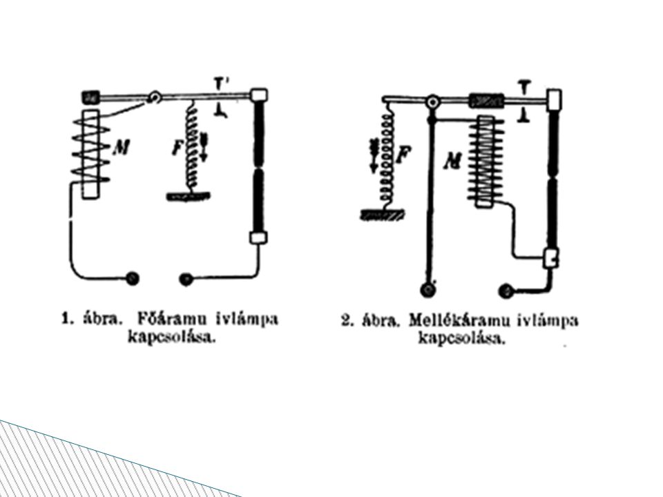  A kisülőlámpa légmentesen zárt, közönséges vagy kvarcüvegből készül  Többnyire cső alkú bura, beforrasztott elektródokkal  Gáz, fémgőz vagy ezek keverékéből álló töltésben részesített villamos áram hatására fényt sugároz Kisülőlámpa