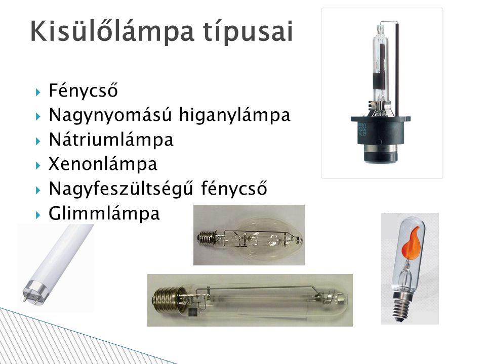  Fénycső  Nagynyomású higanylámpa  Nátriumlámpa  Xenonlámpa  Nagyfeszültségű fénycső  Glimmlámpa Kisülőlámpa típusai