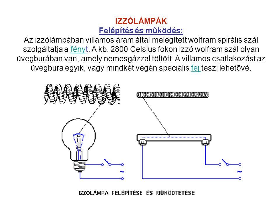 IZZÓLÁMPÁK Felépítés és mûködés: Az izzólámpában villamos áram által melegített wolfram spirális szál szolgáltatja a fényt. A kb. 2800 Celsius fokon i