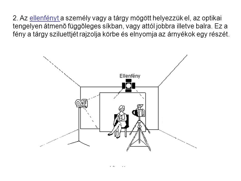 2. Az ellenfényt a személy vagy a tárgy mögött helyezzük el, az optikai tengelyen átmenõ függõleges síkban, vagy attól jobbra illetve balra. Ez a fény