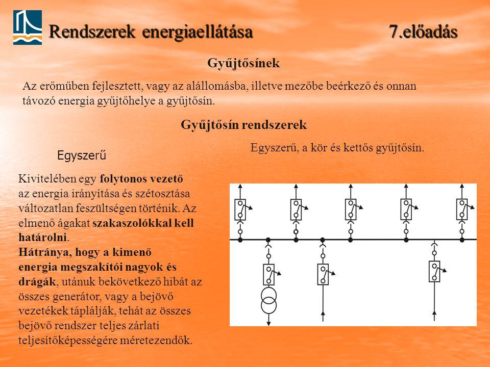 Rendszerek energiaellátása 7.előadás Gyűjtősínek Az erőműben fejlesztett, vagy az alállomásba, illetve mezőbe beérkező és onnan távozó energia gyűjtőh