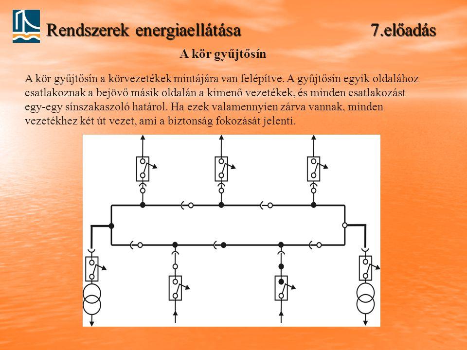 Rendszerek energiaellátása 7.előadás A kör gyűjtősín A kör gyűjtősín a körvezetékek mintájára van felépítve.