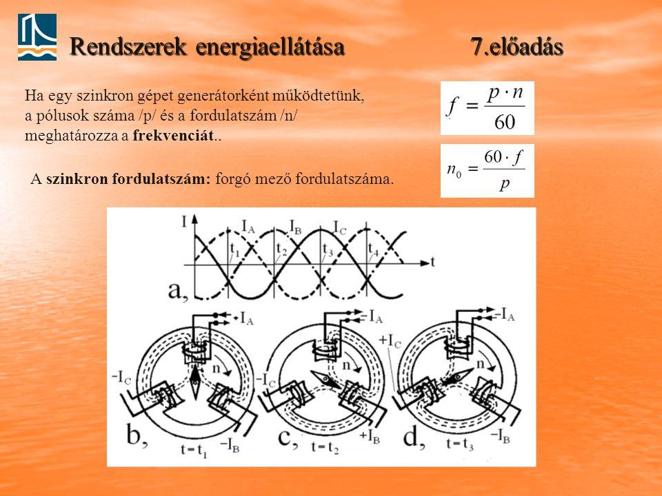 Rendszerek energiaellátása 7.előadás Ha egy szinkron gépet generátorként működtetünk, a pólusok száma /p/ és a fordulatszám /n/ meghatározza a frekvenciát..