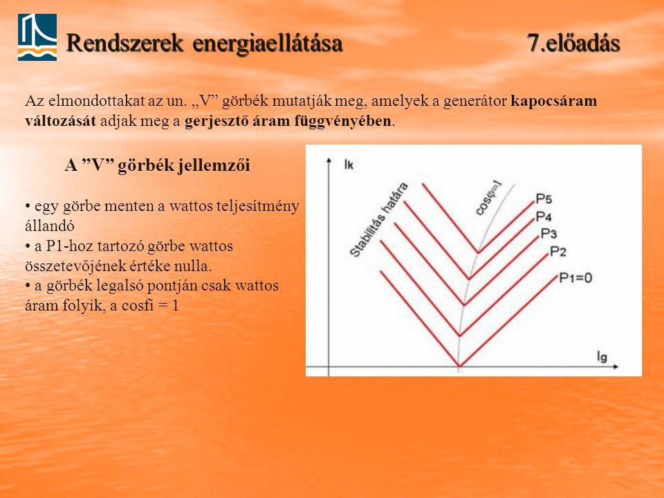 """Rendszerek energiaellátása 7.előadás Az elmondottakat az un. """"V"""" görbék mutatják meg, amelyek a generátor kapocsáram változását adjak meg a gerjesztő"""