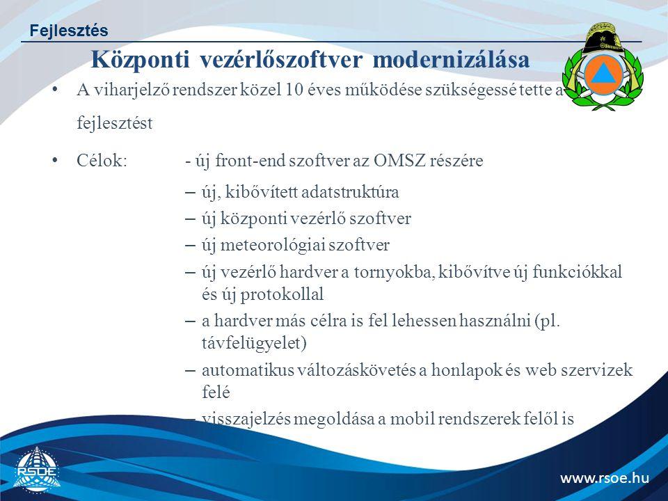 www.rsoe.hu Fejlesztés Központi vezérlőszoftver modernizálása A viharjelző rendszer közel 10 éves működése szükségessé tette a fejlesztést Célok:- új