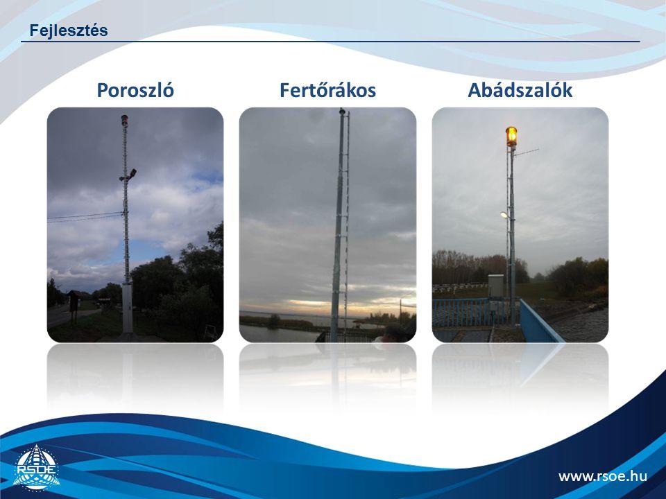 www.rsoe.hu Fejlesztés PoroszlóFertőrákosAbádszalók