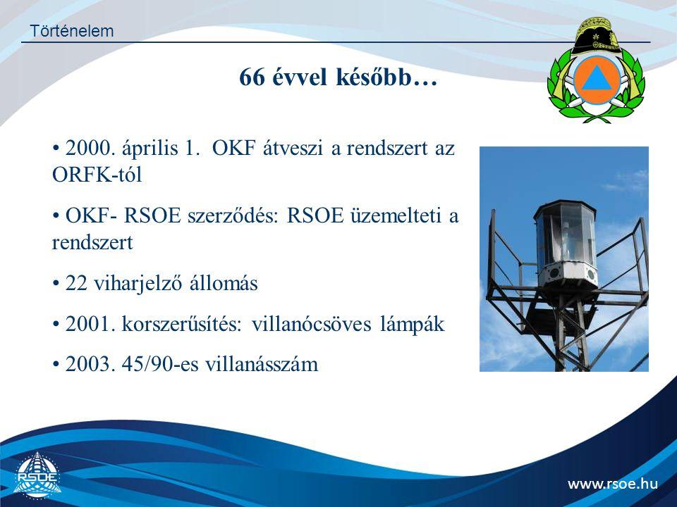 www.rsoe.hu Történelem 66 évvel később… 2000. április 1. OKF átveszi a rendszert az ORFK-tól OKF- RSOE szerződés: RSOE üzemelteti a rendszert 22 vihar