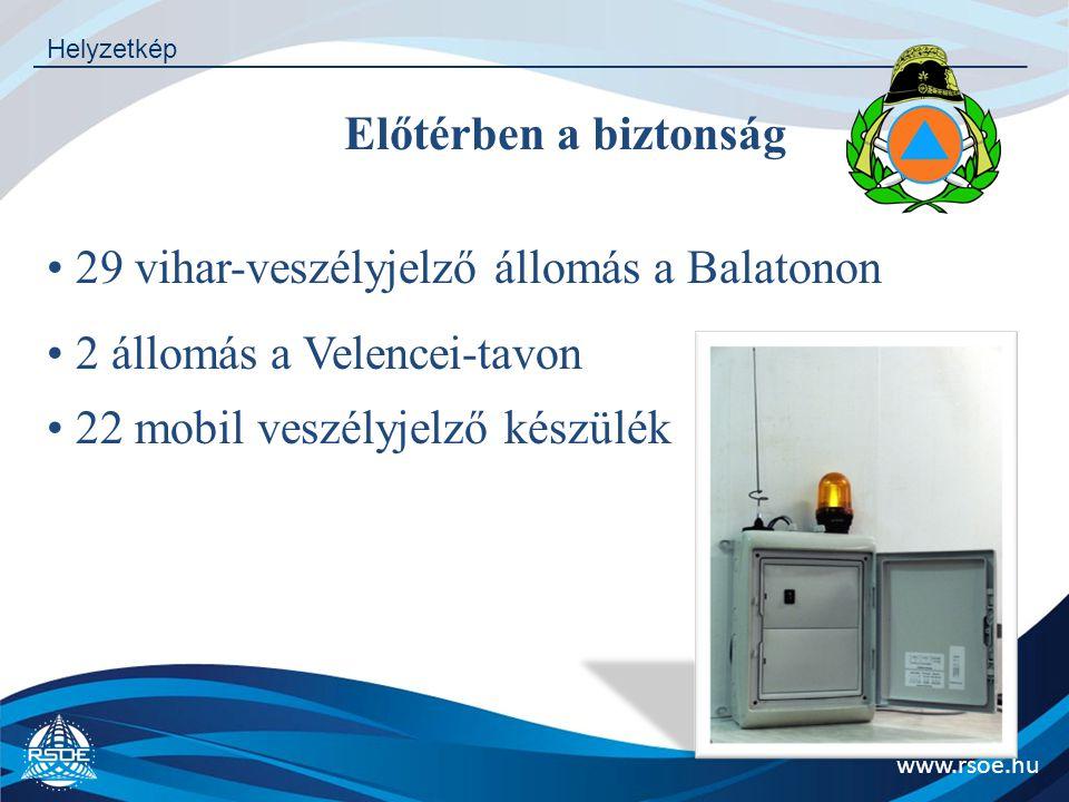 www.rsoe.hu Helyzetkép Rendszerfejlesztés 2009-ben Balatonföldvár Új állomás létesült 2008-ban.