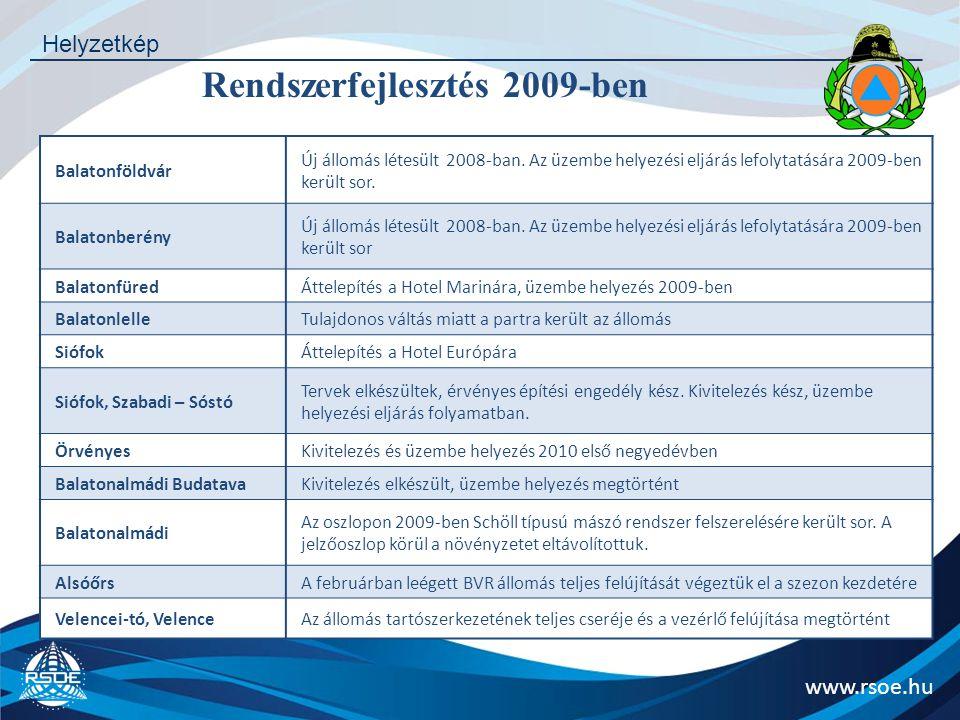 www.rsoe.hu Helyzetkép Rendszerfejlesztés 2009-ben Balatonföldvár Új állomás létesült 2008-ban. Az üzembe helyezési eljárás lefolytatására 2009-ben ke
