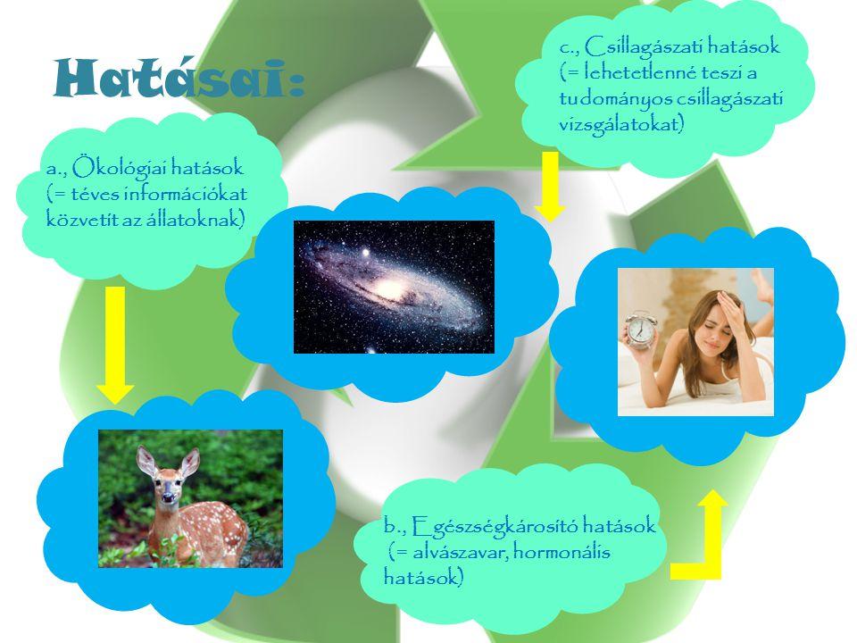 Hatásai: a., Ökológiai hatások (= téves információkat közvetít az állatoknak) b., Egészségkárosító hatások (= alvászavar, hormonális hatások) c., Csillagászati hatások (= lehetetlenné teszi a tudományos csillagászati vizsgálatokat)