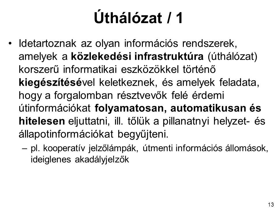 Úthálózat / 1 Idetartoznak az olyan információs rendszerek, amelyek a közlekedési infrastruktúra (úthálózat) korszerű informatikai eszközökkel történő