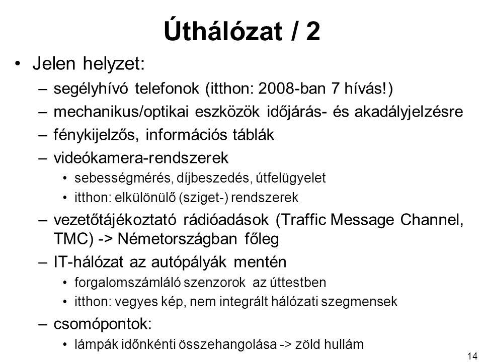 Úthálózat / 2 Jelen helyzet: –segélyhívó telefonok (itthon: 2008-ban 7 hívás!) –mechanikus/optikai eszközök időjárás- és akadályjelzésre –fénykijelzős