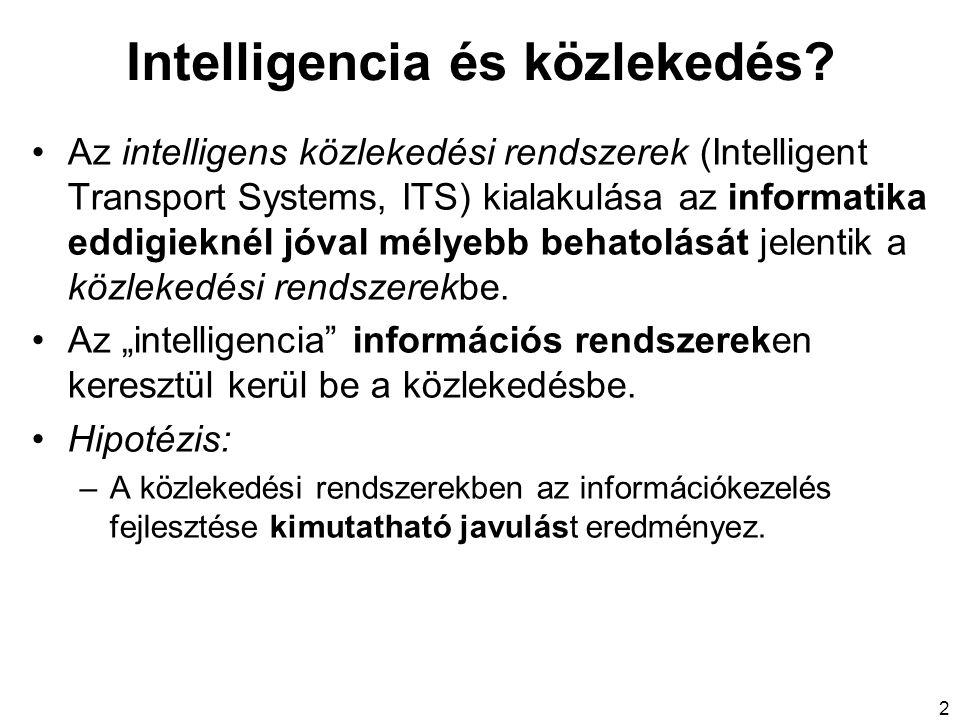 Intelligencia és közlekedés? Az intelligens közlekedési rendszerek (Intelligent Transport Systems, ITS) kialakulása az informatika eddigieknél jóval m