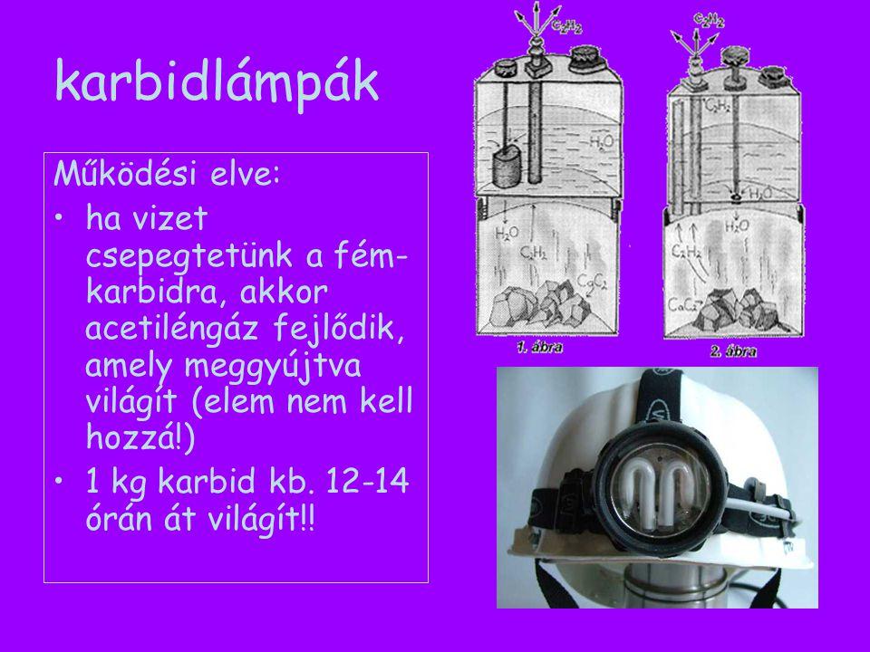 karbidlámpák Működési elve: ha vizet csepegtetünk a fém- karbidra, akkor acetiléngáz fejlődik, amely meggyújtva világít (elem nem kell hozzá!) 1 kg karbid kb.