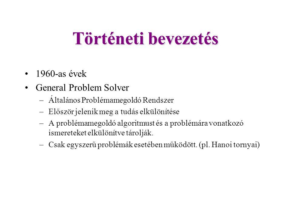 Történeti bevezetés 1960-as évek General Problem Solver –Általános Problémamegoldó Rendszer –Először jelenik meg a tudás elkülönítése –A problémamegoldó algoritmust és a problémára vonatkozó ismereteket elkülönítve tárolják.