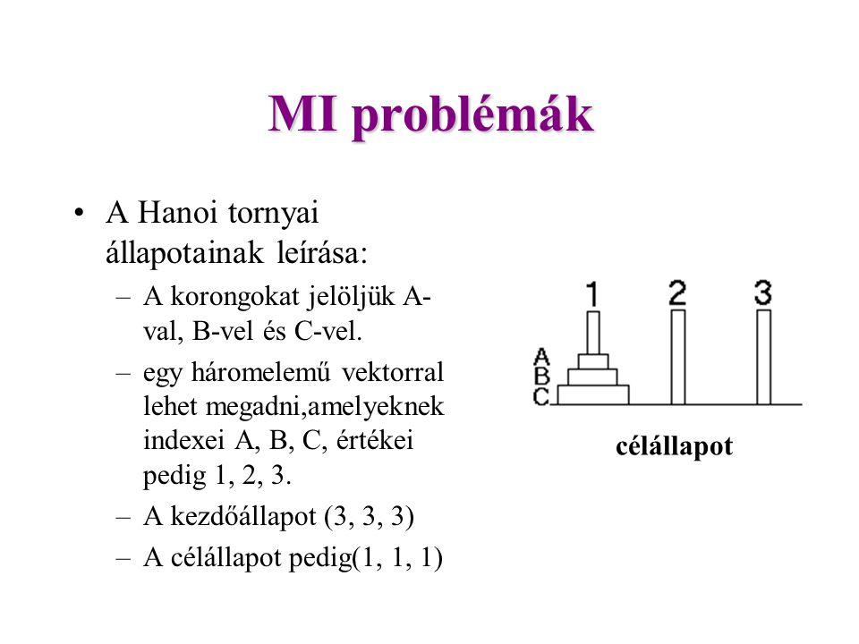 MI problémák A Hanoi tornyai állapotainak leírása: –A korongokat jelöljük A- val, B-vel és C-vel.