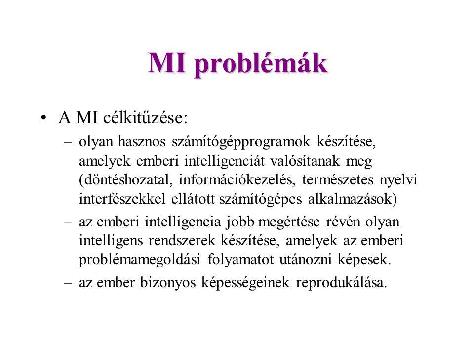 MI problémák A MI célkitűzése: –olyan hasznos számítógépprogramok készítése, amelyek emberi intelligenciát valósítanak meg (döntéshozatal, információkezelés, természetes nyelvi interfészekkel ellátott számítógépes alkalmazások) –az emberi intelligencia jobb megértése révén olyan intelligens rendszerek készítése, amelyek az emberi problémamegoldási folyamatot utánozni képesek.