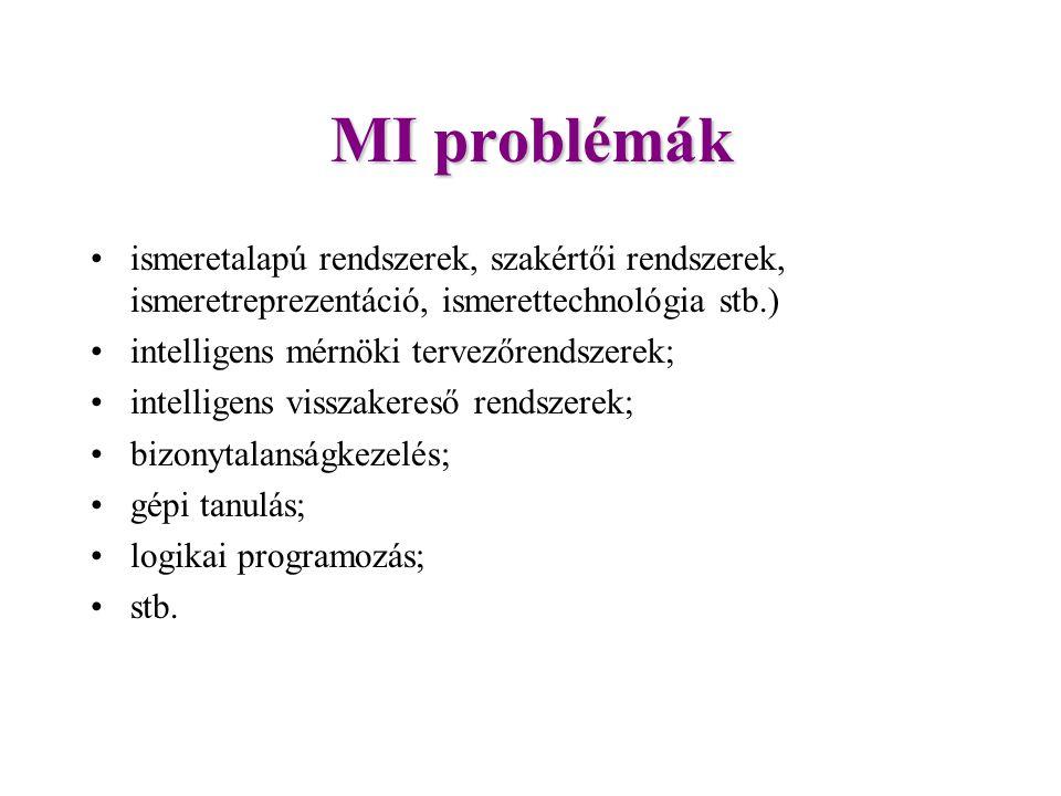 MI problémák ismeretalapú rendszerek, szakértői rendszerek, ismeretreprezentáció, ismerettechnológia stb.) intelligens mérnöki tervezőrendszerek; intelligens visszakereső rendszerek; bizonytalanságkezelés; gépi tanulás; logikai programozás; stb.