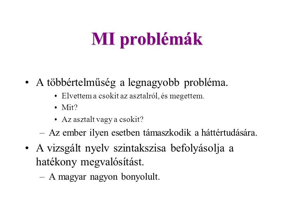 MI problémák A többértelműség a legnagyobb probléma.