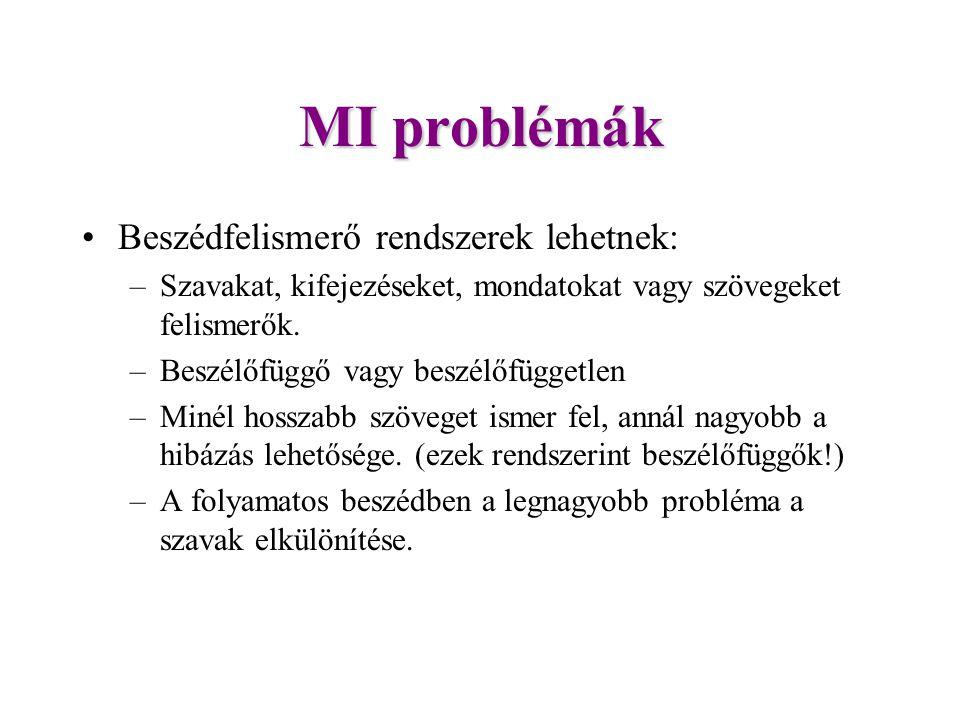 MI problémák Beszédfelismerő rendszerek lehetnek: –Szavakat, kifejezéseket, mondatokat vagy szövegeket felismerők.