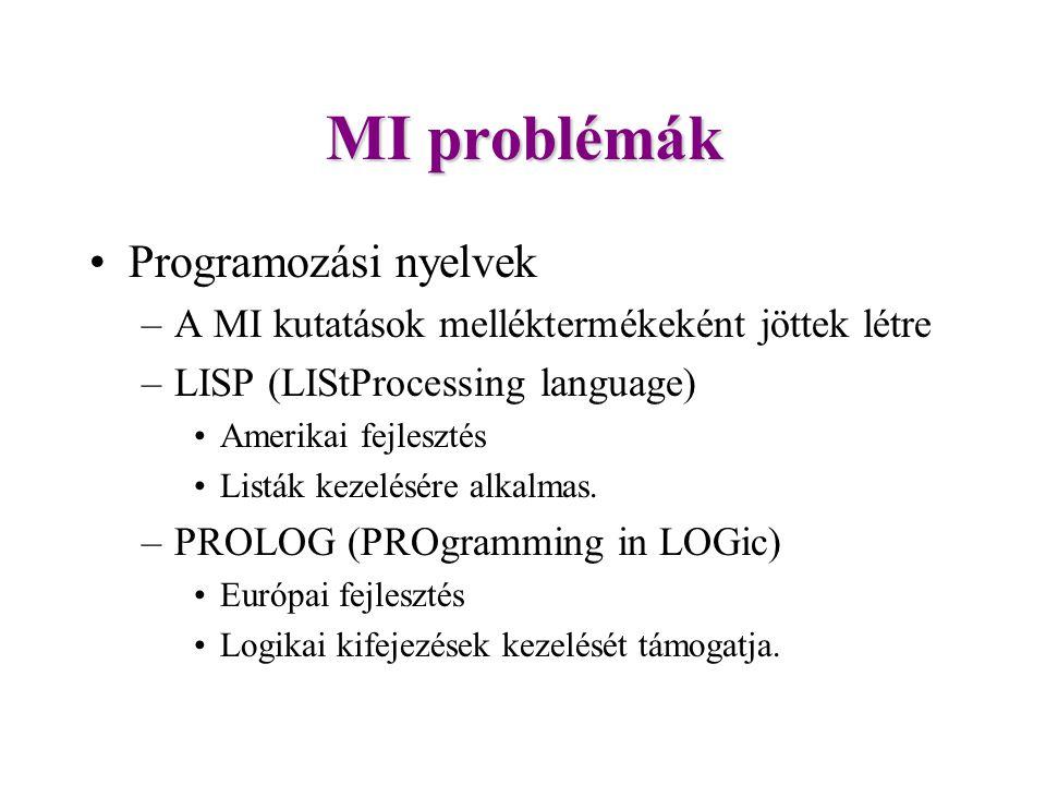 MI problémák Programozási nyelvek –A MI kutatások melléktermékeként jöttek létre –LISP (LIStProcessing language) Amerikai fejlesztés Listák kezelésére alkalmas.