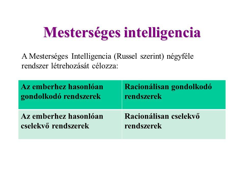 Mesterséges intelligencia Az emberhez hasonlóan gondolkodó rendszerek Racionálisan gondolkodó rendszerek Az emberhez hasonlóan cselekvő rendszerek Racionálisan cselekvő rendszerek A Mesterséges Intelligencia (Russel szerint) négyféle rendszer létrehozását célozza:
