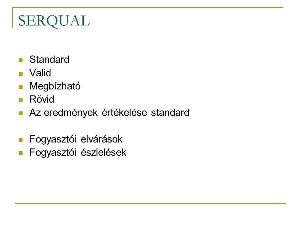 SERQUAL Standard Valid Megbízható Rövid Az eredmények értékelése standard Fogyasztói elvárások Fogyasztói észlelések
