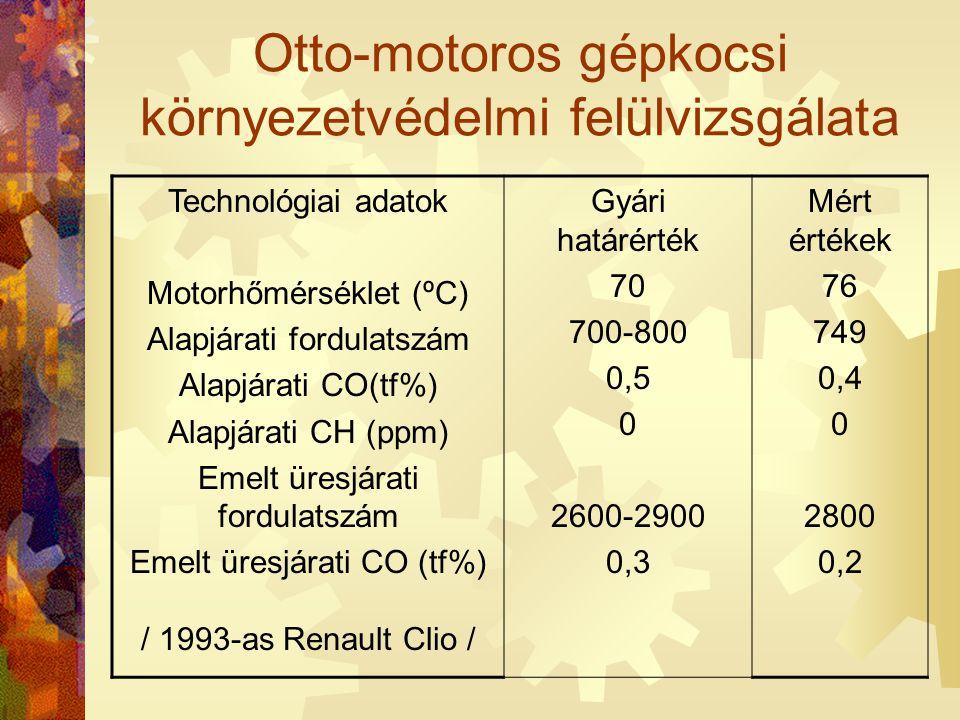Otto-motoros gépkocsi környezetvédelmi felülvizsgálata Technológiai adatok Motorhőmérséklet (ºC) Alapjárati fordulatszám Alapjárati CO(tf%) Alapjárati