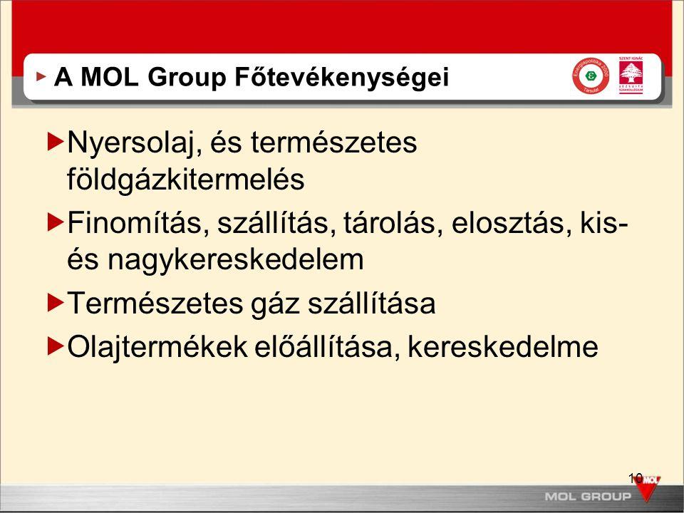 10 A MOL Group Főtevékenységei  Nyersolaj, és természetes földgázkitermelés  Finomítás, szállítás, tárolás, elosztás, kis- és nagykereskedelem  Ter