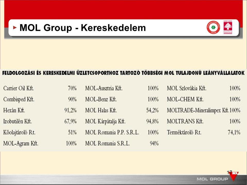 17 MOL Group - Kereskedelem