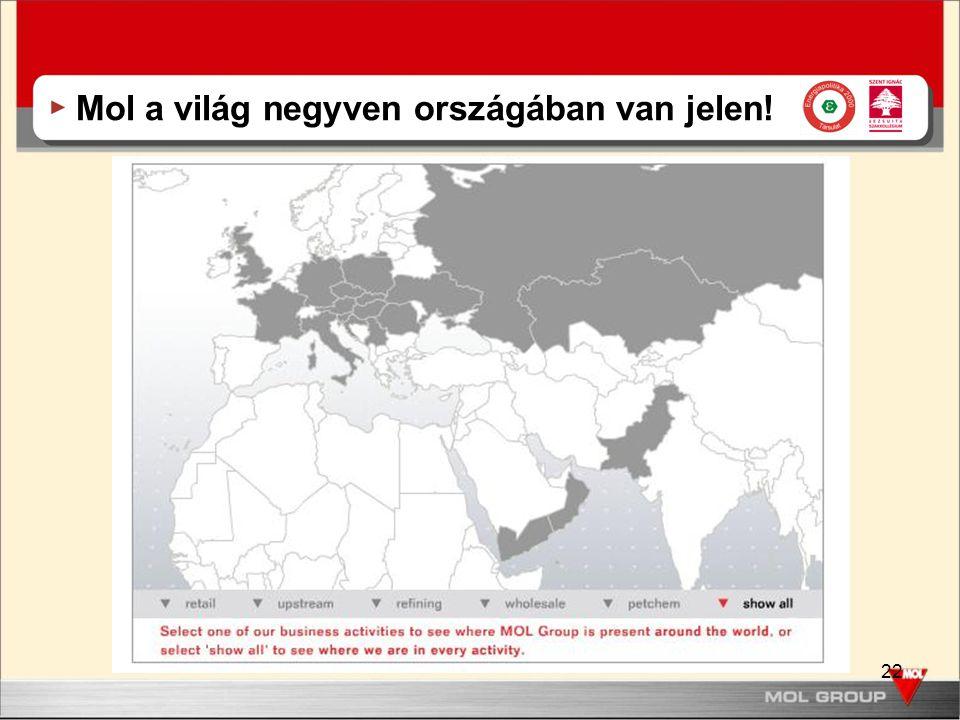 22 Mol a világ negyven országában van jelen!
