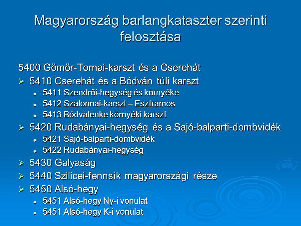 Magyarország barlangkataszter szerinti felosztása 5400 Gömör-Tornai-karszt és a Cserehát  5410 Cserehát és a Bódván túli karszt 5411 Szendrői-hegység
