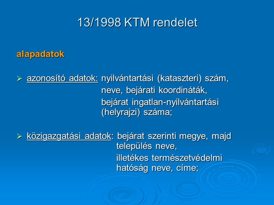 13/1998 KTM rendelet alapadatok  azonosító adatok: nyilvántartási (kataszteri) szám, neve, bejárati koordináták, neve, bejárati koordináták, bejárat