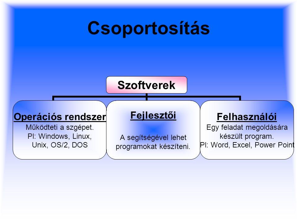 Csoportosítás Szoftverek Operációs rendszer Működteti a szgépet.