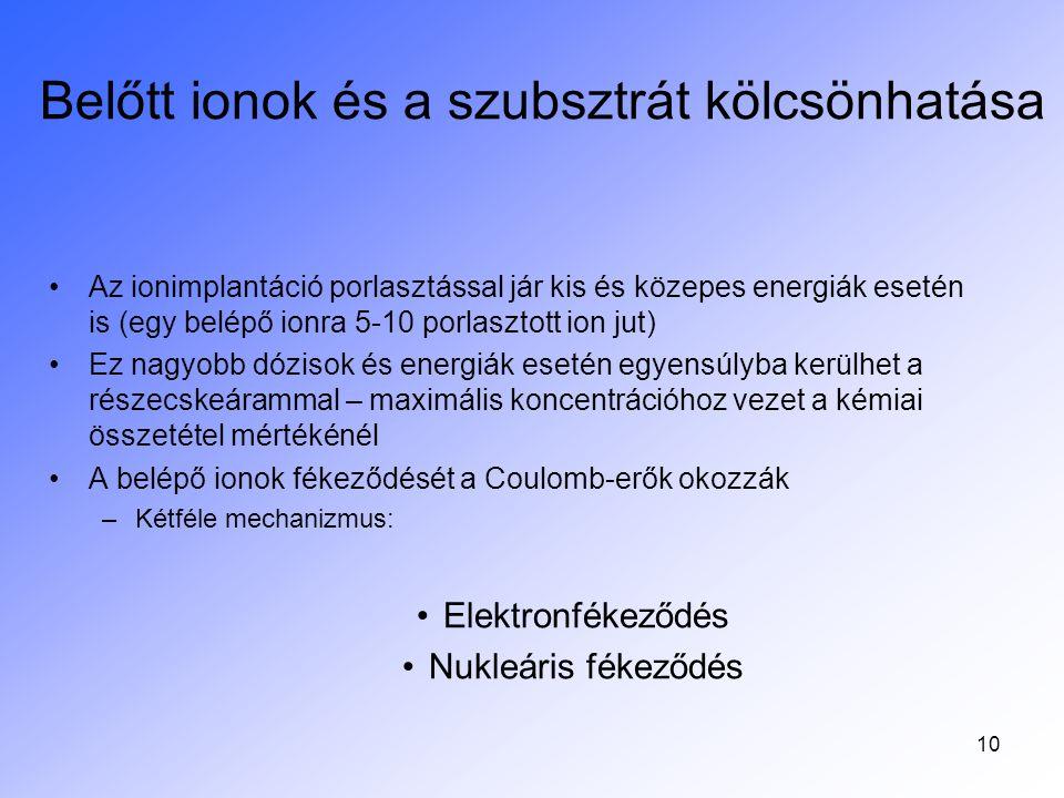 """11 Elektronfékeződés Belépő ionok és a szubsztrát atomjainak elektronfelhői közti kölcsönhatás A fékeződés mechanizmusa az ion pillanatnyi energiájától függ Ez dominál nagyobb (100 keV - MeV) energiákon """"Rugalmatlan folyamatok, azaz az ionok kinetikus energiája fény-, röntgensugárzás formájában emésztődik fel Polarizálja a rácsot, de kevés és zömmel ponthibát kelt csak"""