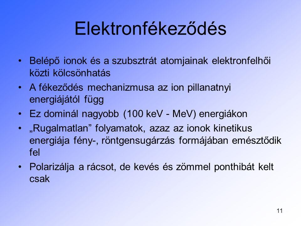 """12 Nukleáris fékeződés Kisebb energiákon a magok közti Coulomb kölcsönhatás dominál """"Rugalmas ütközés, azaz képes rácsatomokat kiütni a helyéről, a szereplő atomi tömegek viszonya szabályozza Ez az energiaátadás vezet rácshibák keletkezéséhez Az ionimplantációnál ez a domináns hatás"""