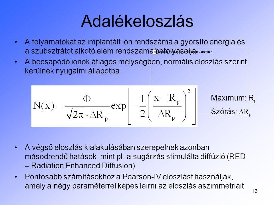 17 R p és ΔR p meghatározása I.