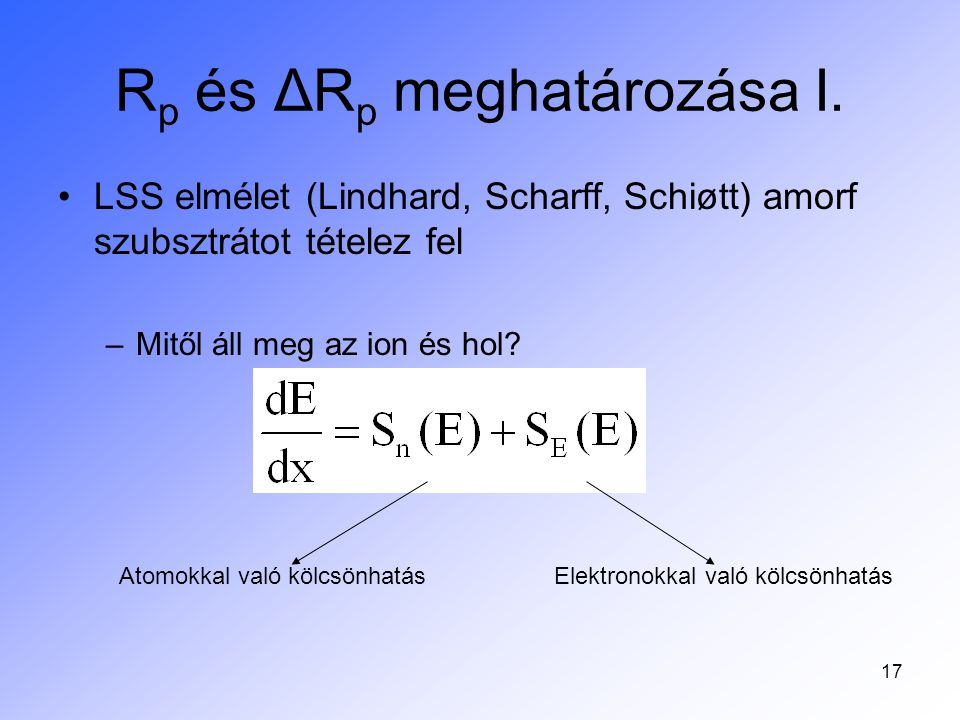 18 R p és ΔR p meghatározása II.