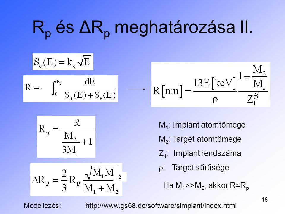 Behatolás és profil - szimulációk Az ionbehatolást, profilokat ma szimulációkkal számoljuk.