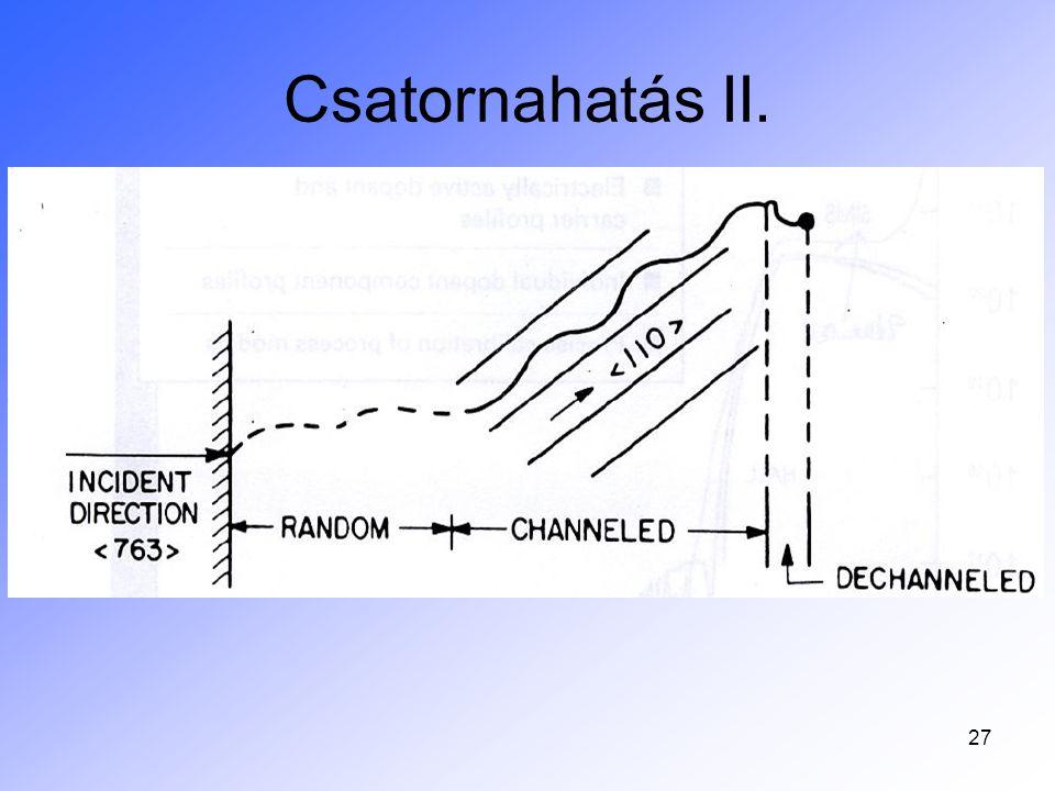 """28 Csatornahatás elkerülése A szelet pozicionálása (döntés és forgatás) Amorf vékony oxid réteg növesztése (200-250Å) A kristály amorffá tétele """"ön-implantációval (Si vagy Ge implantálás Si-ba) – """"pre-amorphization implant , PAI, ez lett az elfogadott eljárás; ezzel és az (100)-Si-re való átállással (l."""