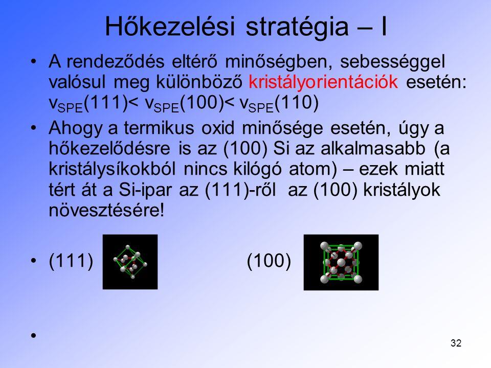 """33 Hőkezelési stratégia – II A hőkezelésnek összhangban kell lennie az egyéb technológiai lépésekkel (a mai stratégia: oda és annyi ion, amennyi ott kell – a diffúzió minimalizálandó) A szilícium rendeződése rendkívül széles hőmérsékleti tartományban, azonos vakancia-mechanizmussal történik, ≈2.3 eV aktivációs energiával (Csepregi) Majd a lézeres hőkezelés """"divatja során kiderült, hogy ez mechanizmus a halmazállapottól is független."""