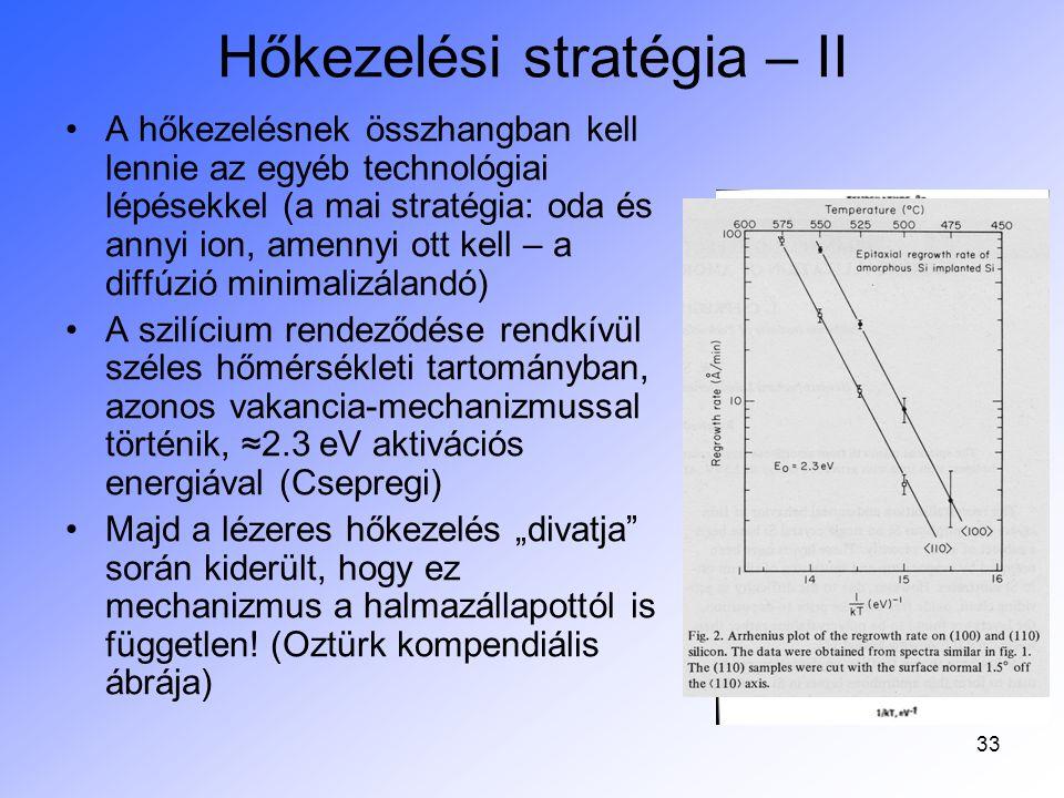 34 Adiabatikus hőkezelés - lézeres és ionos Az adiabatikus kezelés vonzó, de a defektreakciókhoz szükséges szerkezetnek, atomoknak helyben rendelkezésre kell állniuk Kisüléses lámpák (μs, kondenzátor kisülés) használata – egzotikum maradt, A YAG-lézeres impulzus (ns) hőkezelés (1975, I.