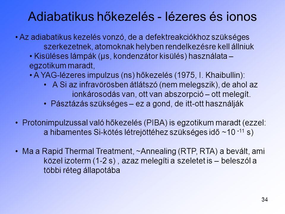 35 Ionok aktiválása – 'defect engineering' – I.