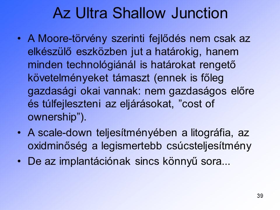 40 Az Ultra Shallow Junction A PAI eredeti ötlete, azaz, hogy az End-of- Range, EOR-defektek intersticiálisai jussanak a V-dús részbe, nem működik a diffúziós hosszak miatt Három mai stratégia: –szub-keV bór implant – 0,5 keV bórnál már alig van csatornázás, –Gázmolekula implant (dekaborán, átfedő kaszkádok) –PAI, esetleg BF 2 + -szal kombinálva, – Cocktail nem-adalékoló, de diffúziót gátló (N,F) implant az EOR-réteg elé, hogy akadályozza az I-diffúziót az EOR-ból